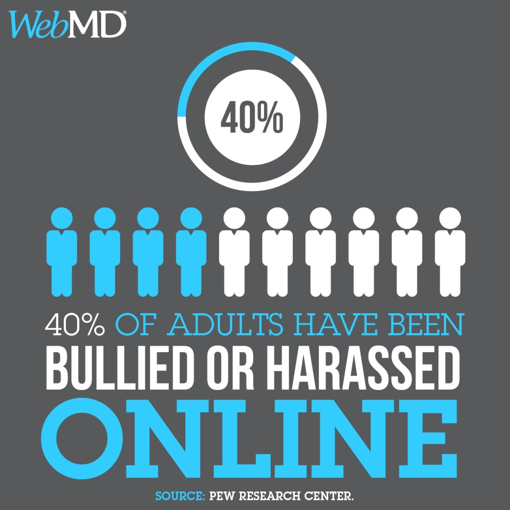 012 Research Paper Short Form Infographic Cyberbullying Excellent Center Statistics 2015 Location Large