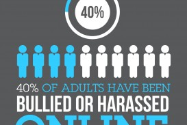 012 Research Paper Short Form Infographic Cyberbullying Excellent Center Statistics 2015 Location
