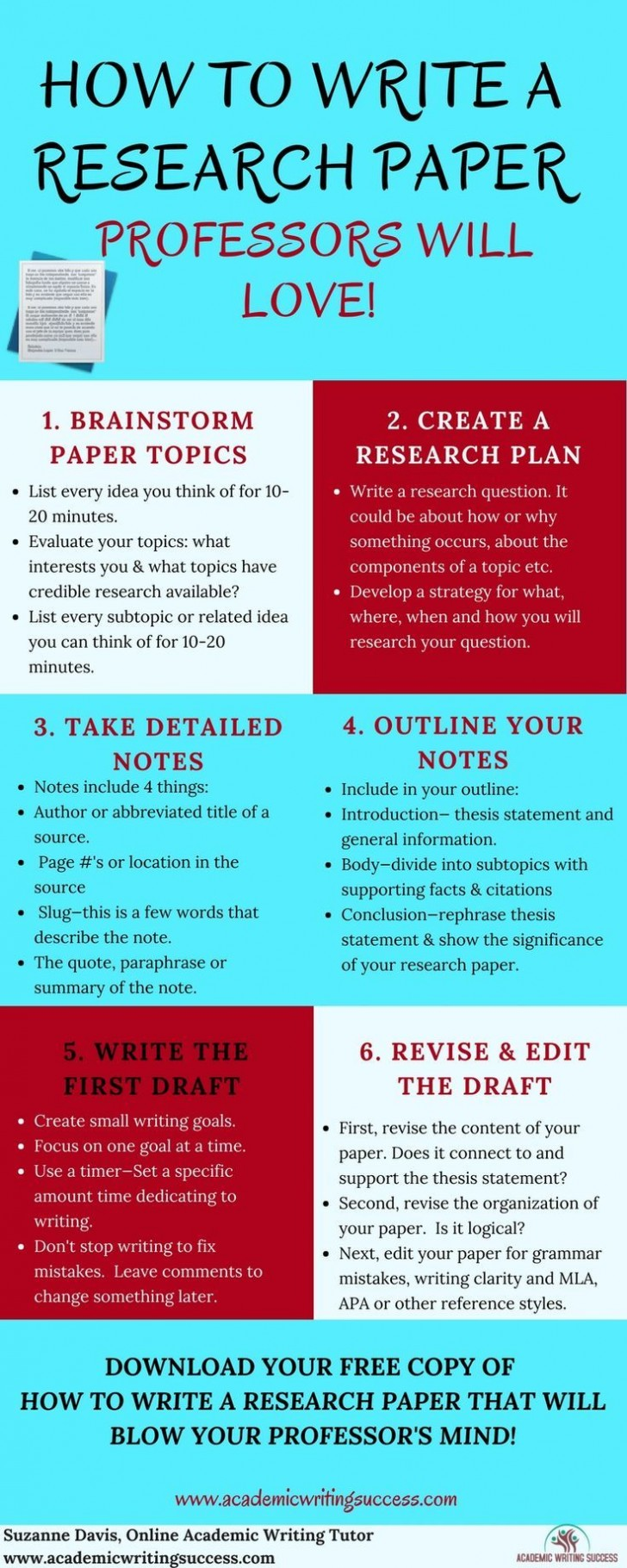 012 Research Paper Tips For Writing Unforgettable Papers A Pdf In College 728