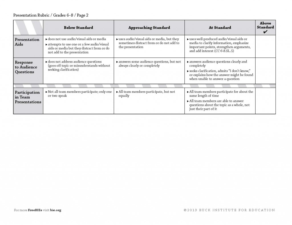 013 6 8 B High School Physics Research Paper Unforgettable Rubric Large