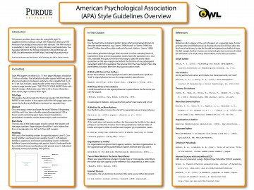 013 Apa Style Guide For Writing Research Papers Paper Best 360