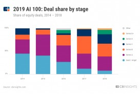 013 Artificial Intelligence Research Paper Ai100 Deals By Awful 2019