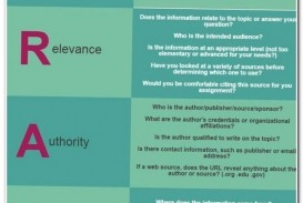 013 Best Research Paper Fearsome Websites Top Writing 320