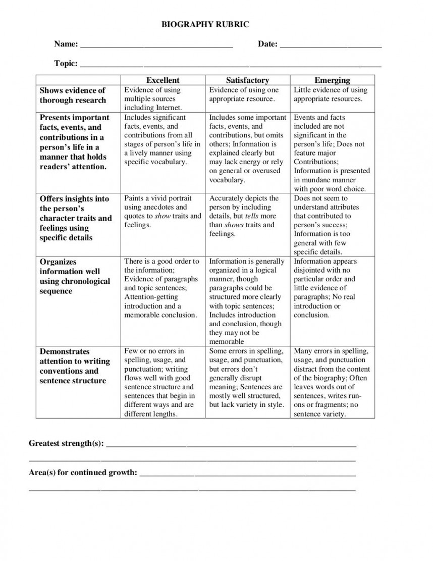 013 College History Research Paper Stirring Rubric
