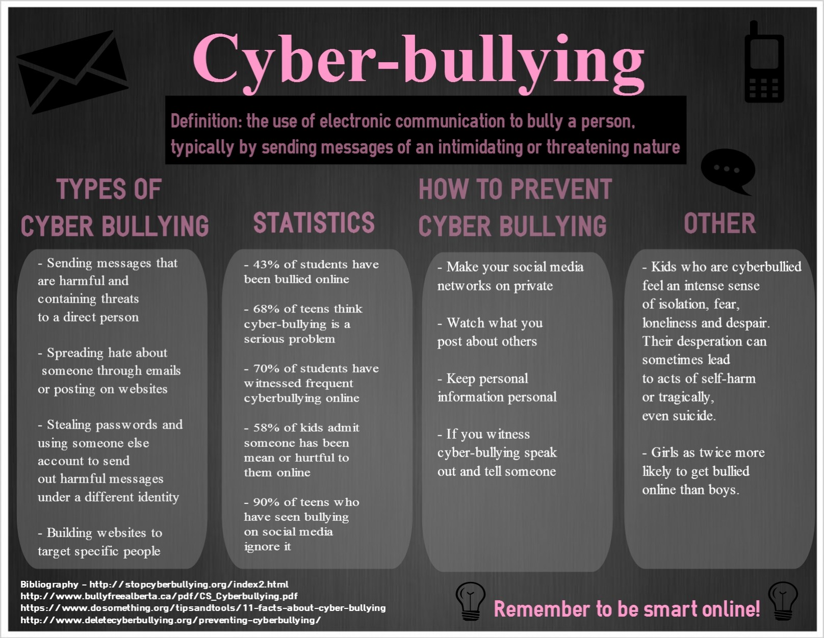 013 Cyberbullying Research Paper Rare Conclusion Full