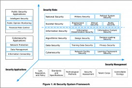 013 Database Security Research Paper Ieee Ai Whitepaper Unforgettable