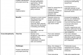013 Research Paper Animal Science Topics Table1 Stupendous