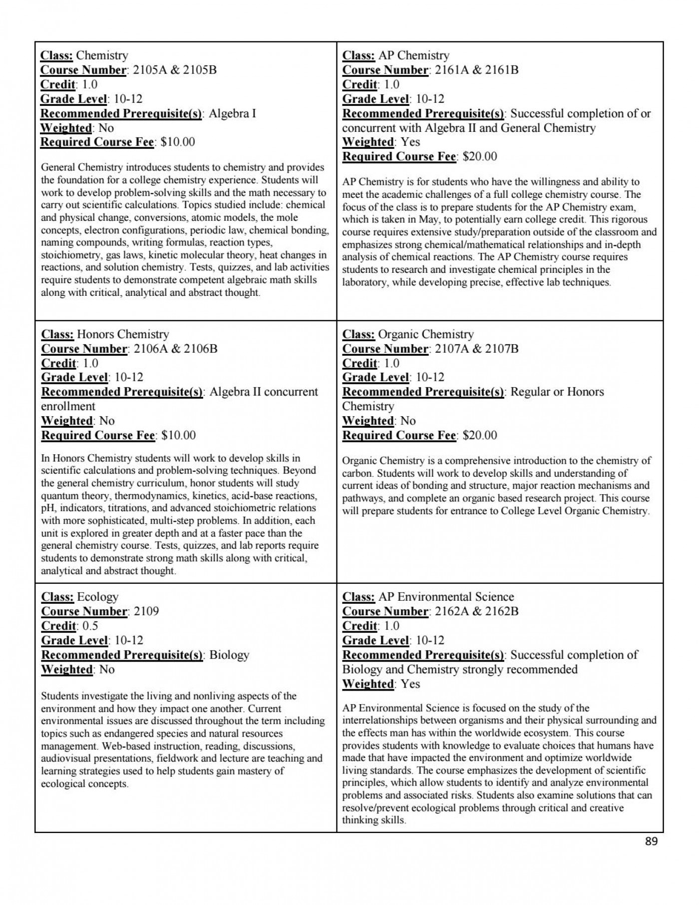 013 Research Paper Ap Chemistry Topics Page 89 Stirring 1400