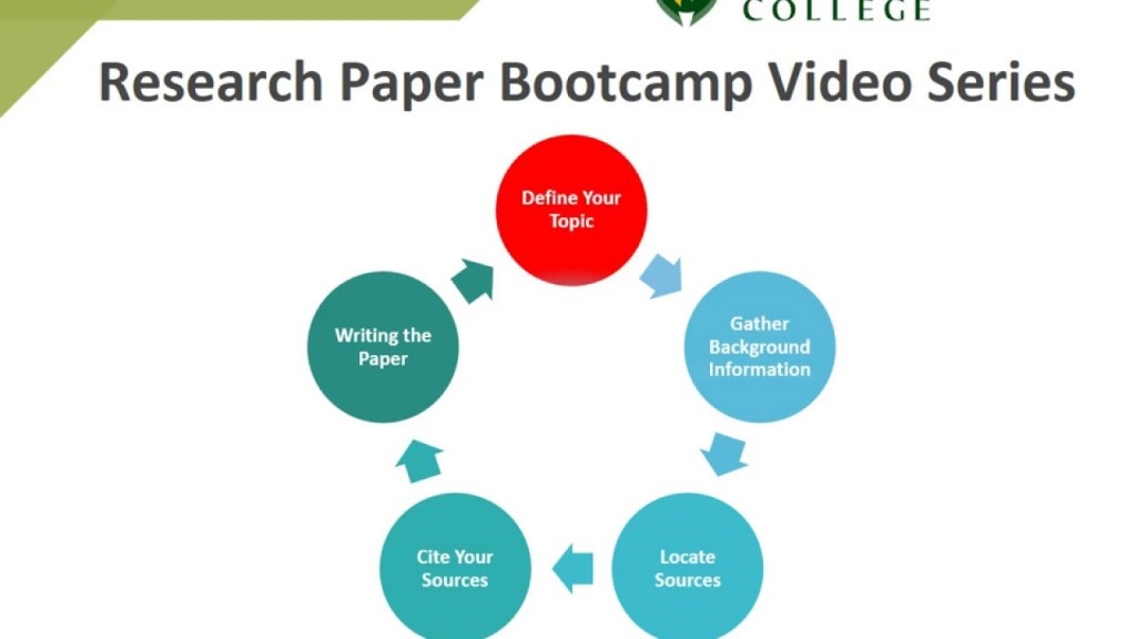 013 Research Paper Define Topics Awful Large