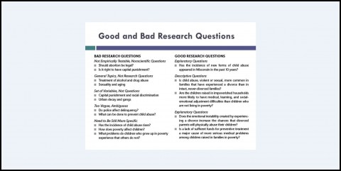 013 Research Question Examples Paper Topics For Phenomenal A In Experimental Psychology Education The Philippines 480