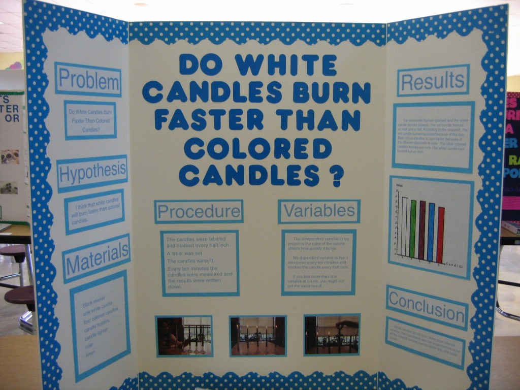 013 Science Fair Projects Jpg Middle School Research Paper Frightening Template Large