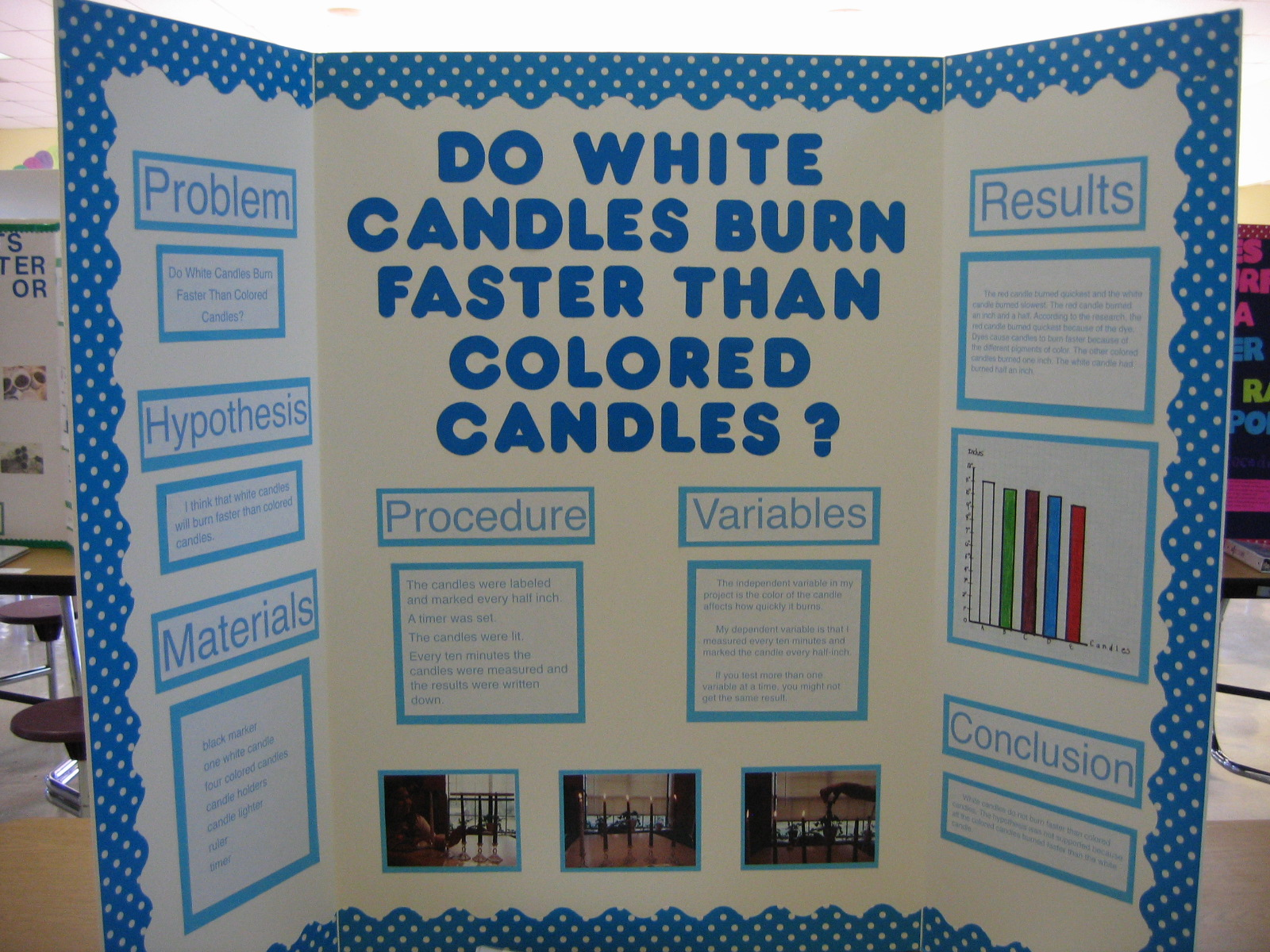 013 Science Fair Projects Jpg Middle School Research Paper Frightening Template Full