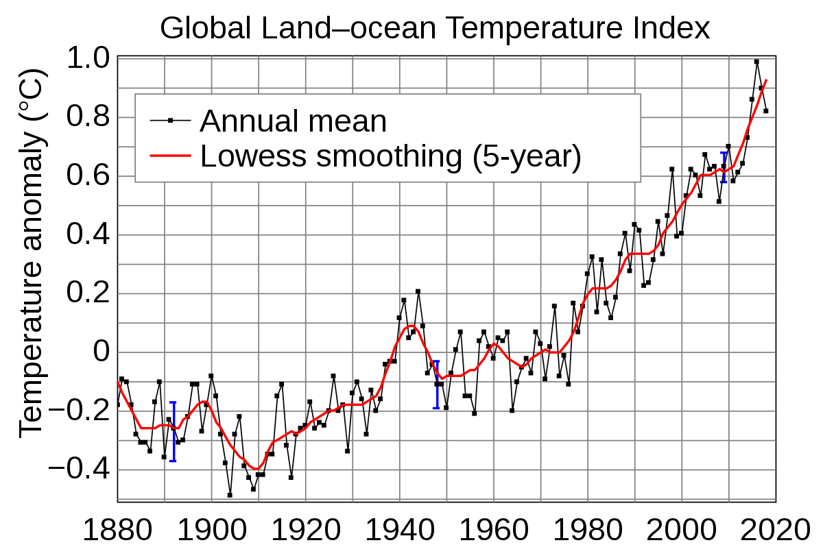 014 1200px Global Temperature Anomaly Svg Research Paper Warming Outstanding Conclusion Full