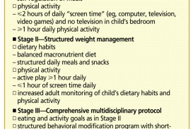 014 Argumentative Research Paper Childhood Obesity Causes And Effects Essay Cause Effect Of L Imposing