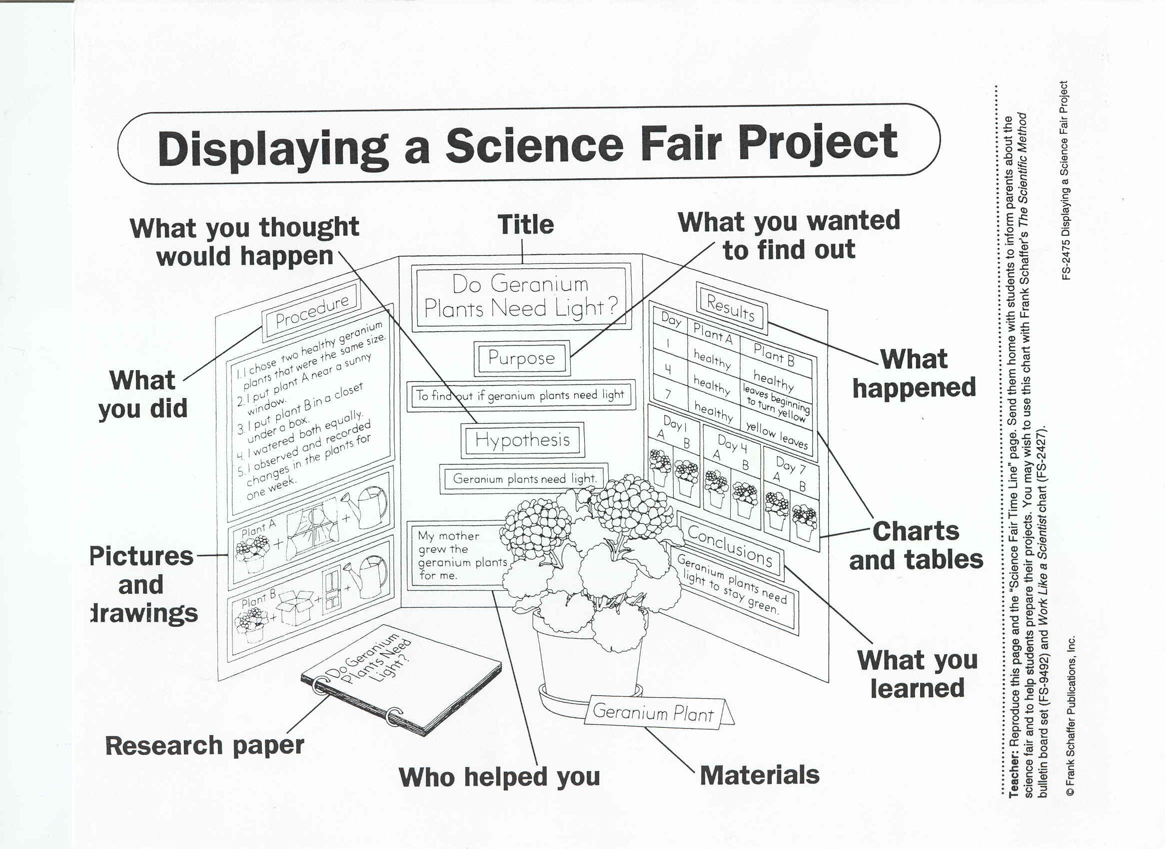 014 Best Ideas Of 4th Grade Science Project Research Paper On Fair Mrlman S Class Middle School Frightening Template Full