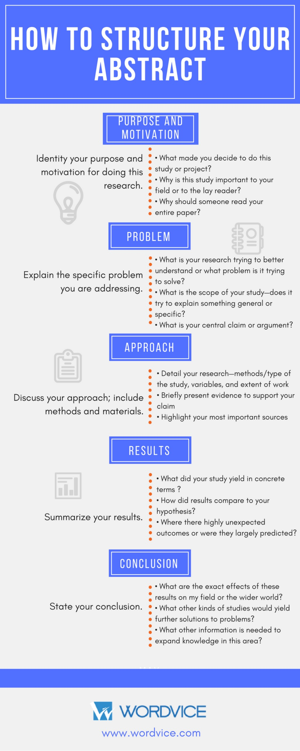 014 How To Structure Your Abstract1 Research Paper Marvelous Do Review Write A Outline Owl Purdue Citing Sources Large