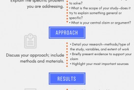 014 How To Structure Your Abstract1 Research Paper Marvelous Do Write A Good Review College Outline 320