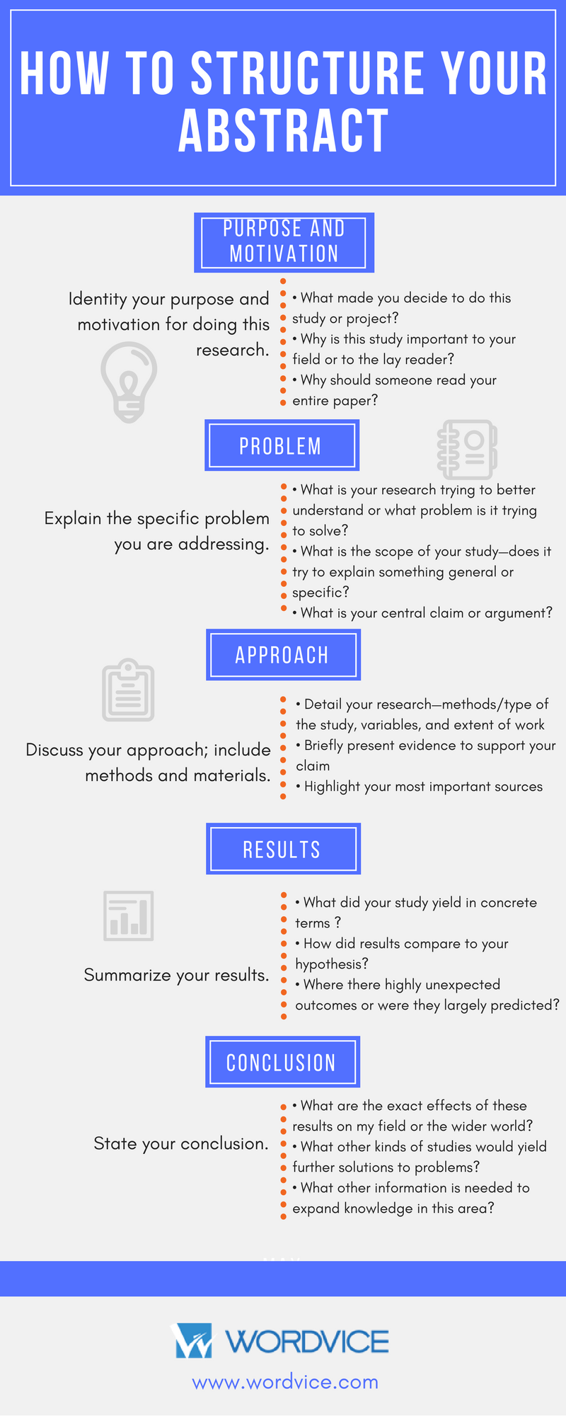 014 How To Structure Your Abstract1 Research Paper Marvelous Do Introduction Write A Outline Pdf Scientific Review Full
