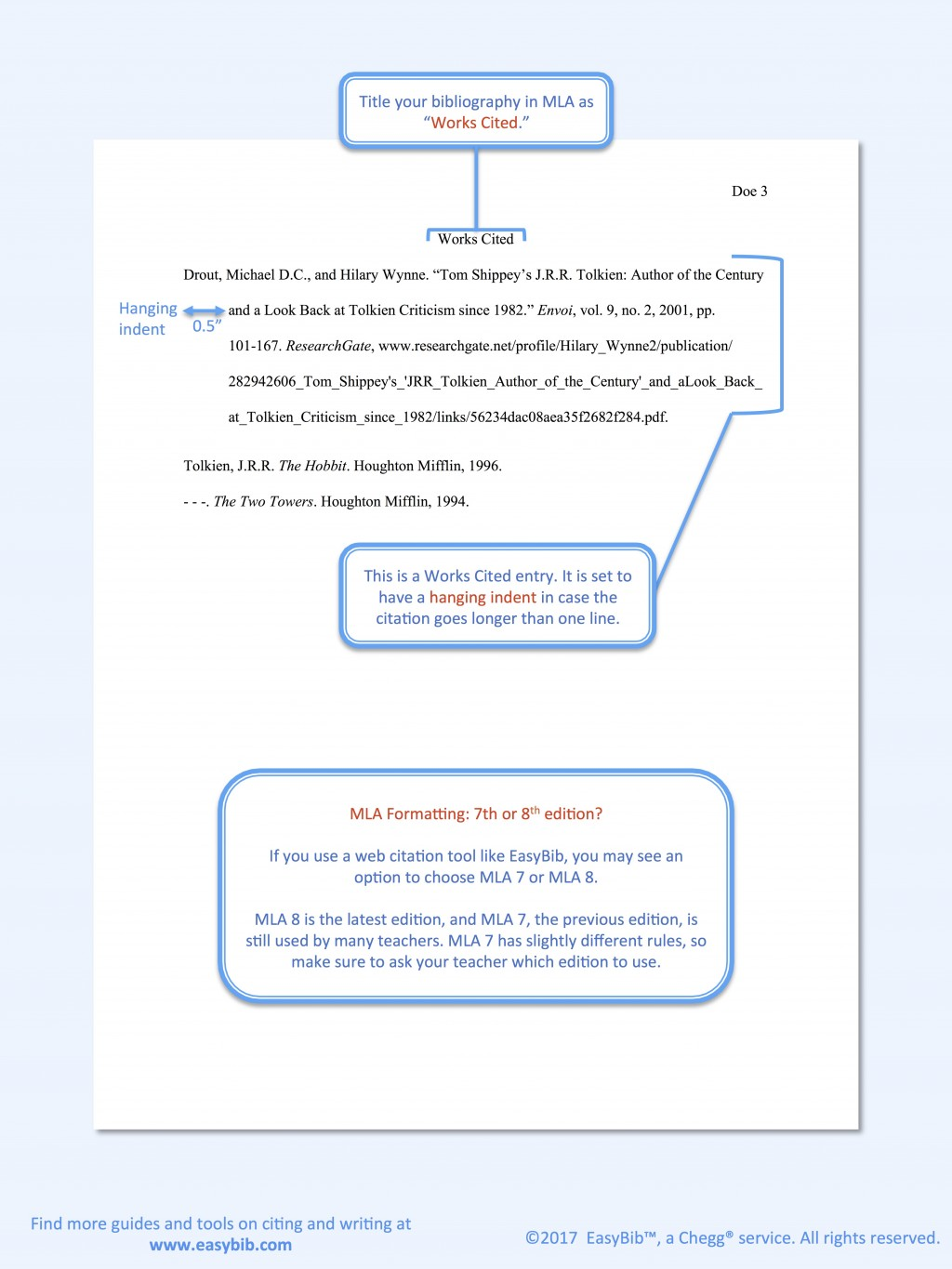 014 Model Mla Paper Research Fascinating Layout Sample Pdf About Business Format Word 2010 Large