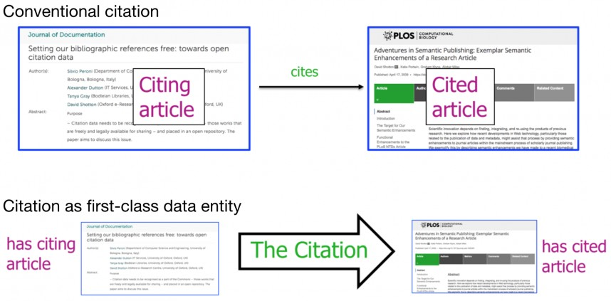 014 Research Paper Citations Magnificent Meaning