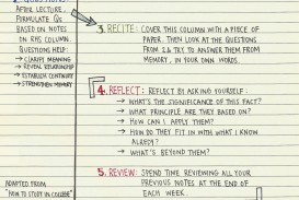 014 Research Paper Cornell Note Taking System Methods For Staggering Papers