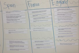 014 Research Paper Frenchvspanvbrit Colonization Chart1 American Literature Wondrous Topics Ideas African 320