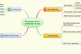 015 Academic Research Paper Structure Of An Essay Zzcml Fantastic