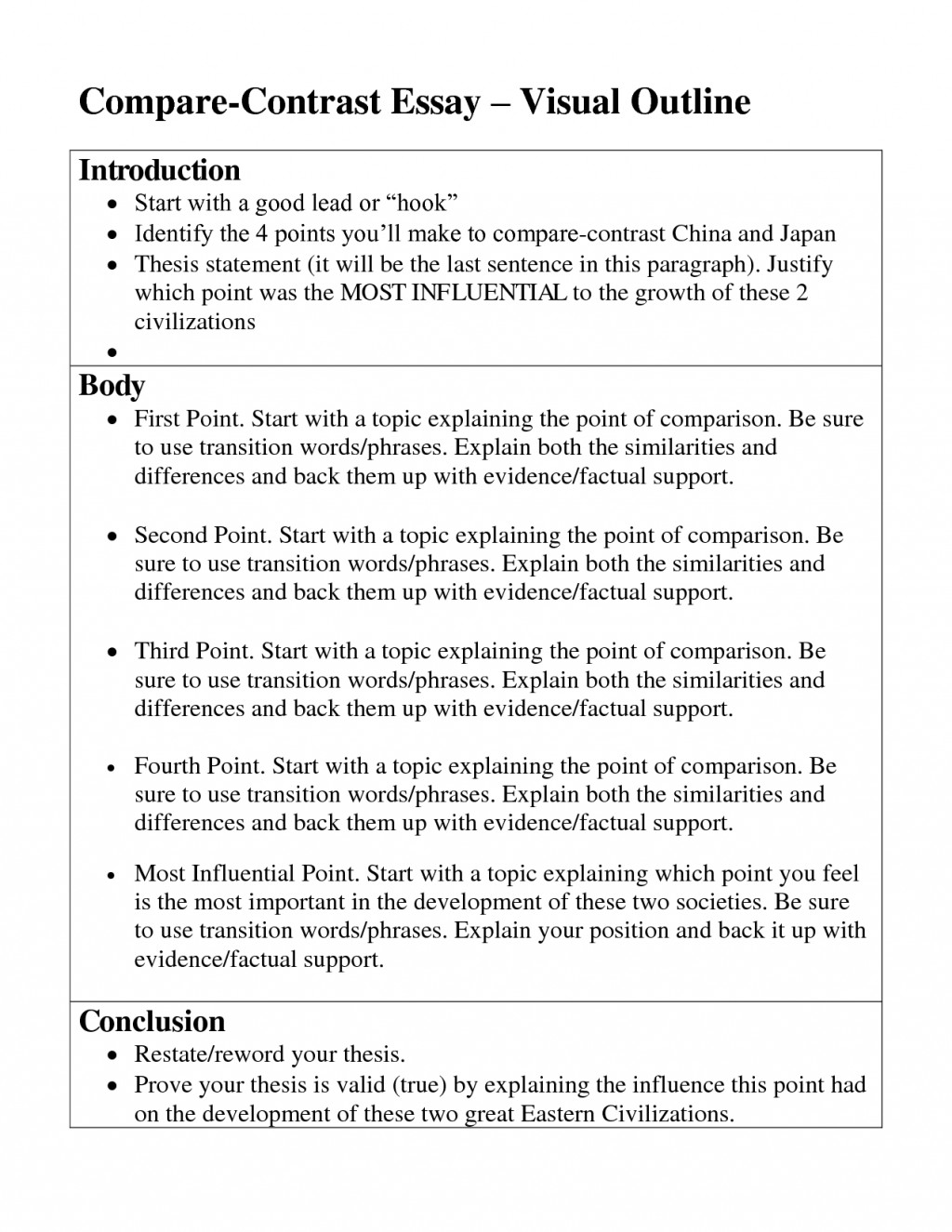015 Comparison And Contrast Essay Top Rated Writing Service In Compare Format Template Introduction Research Best Paper Paragraph For Large