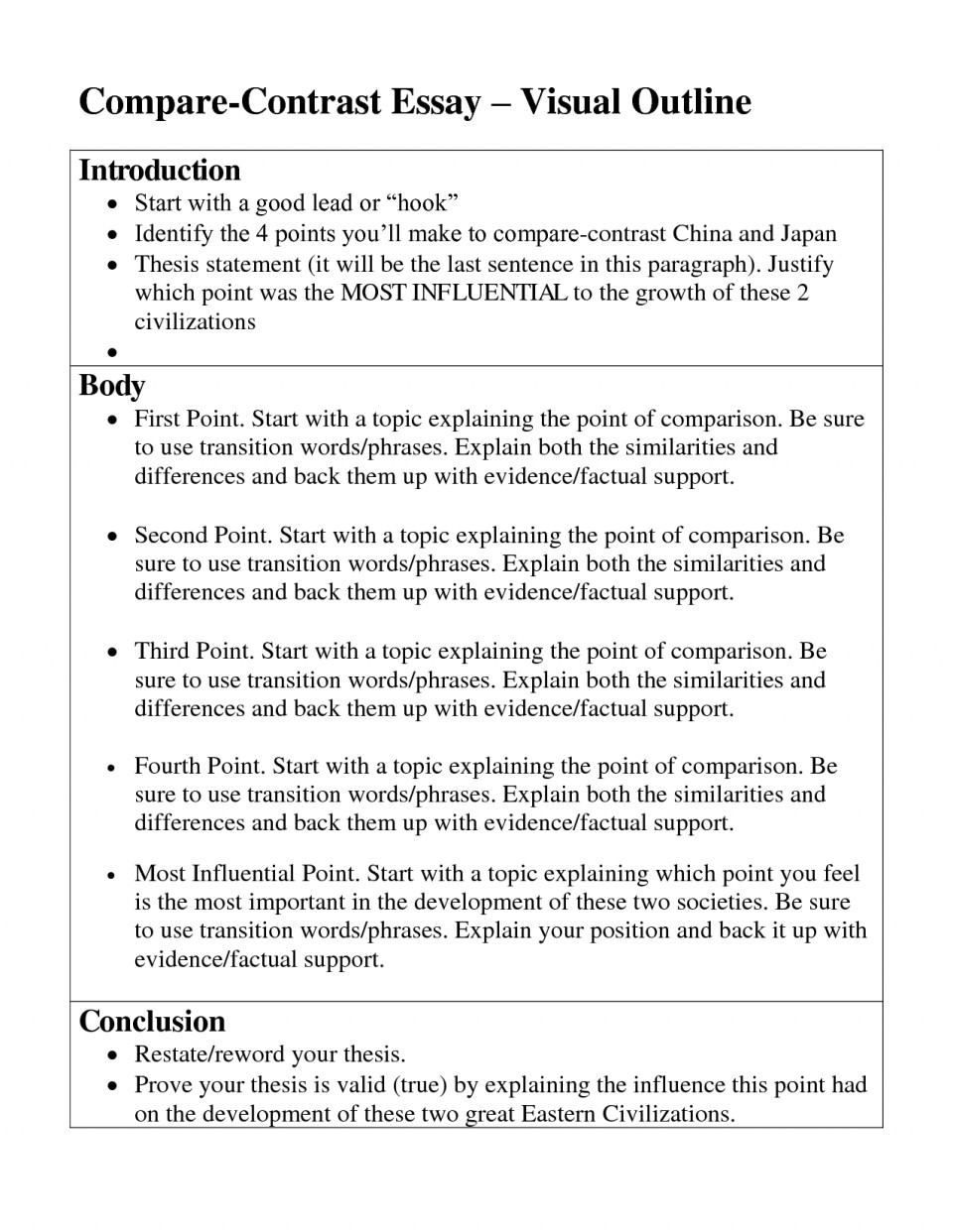 introduction research paper template good examples of    comparison and contrast essay top rated writing service in compare  format template introduction research best