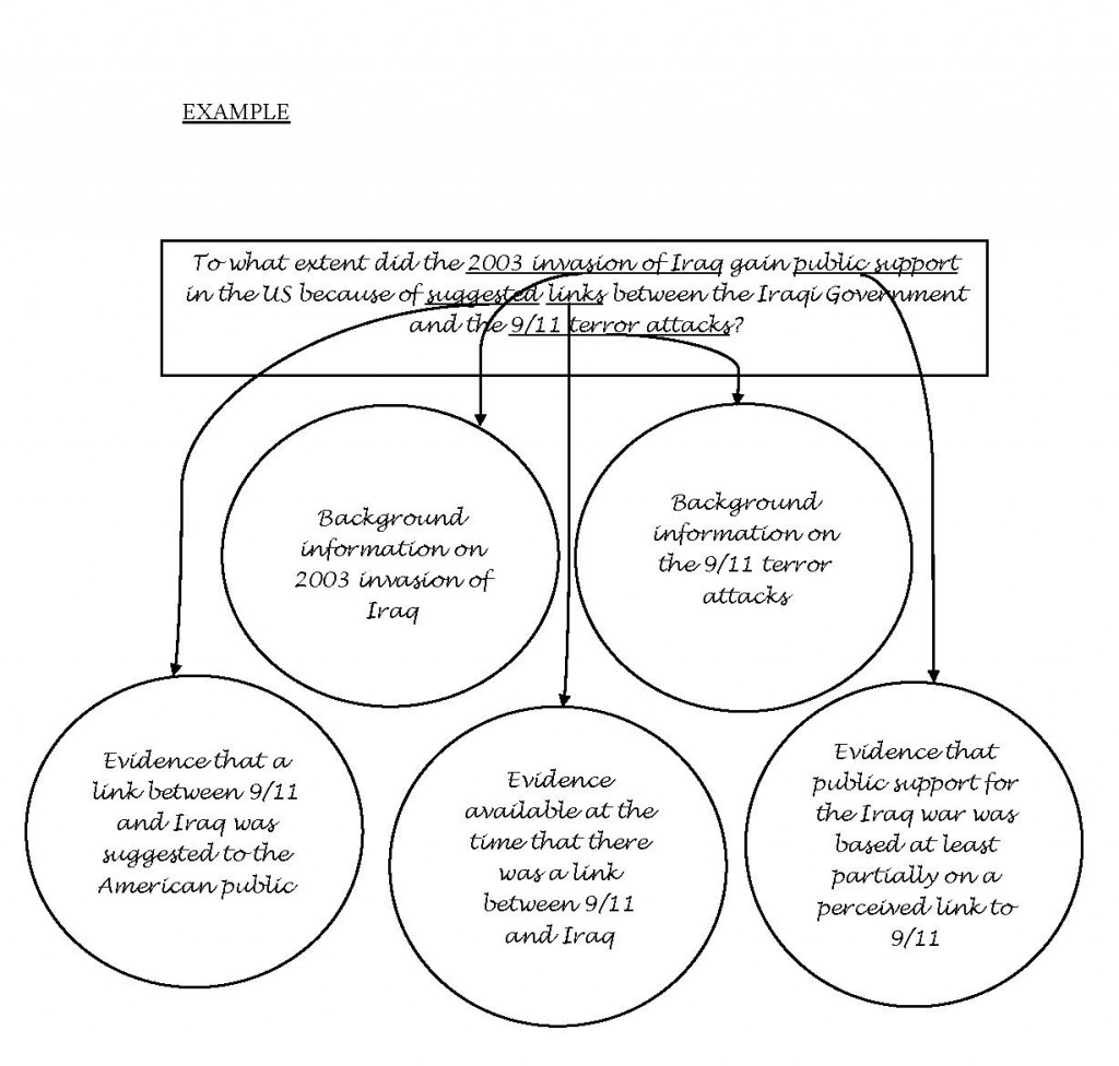 015 Outline Of Research Paper Graphic Organizer Example Dreaded A Apa About Technology Proposal Large