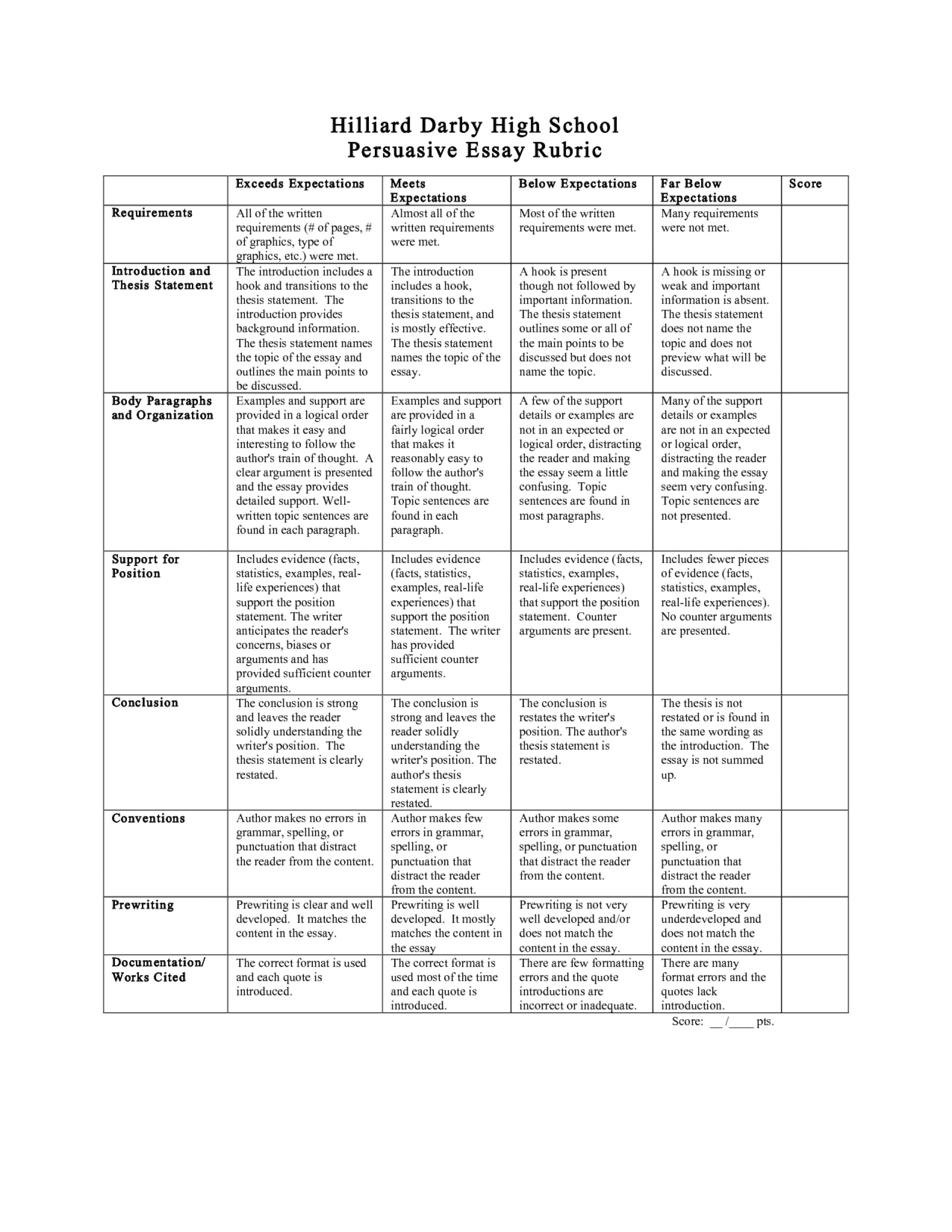 015 Persuasive Essay Rubric High School 438153 Argumentative Research Outstanding Paper 1920