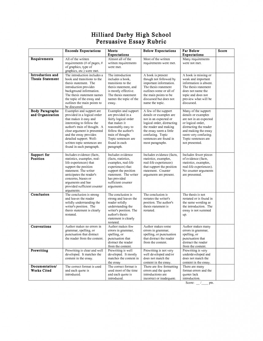 015 Persuasive Essay Rubric High School 438153 Argumentative Research Outstanding Paper
