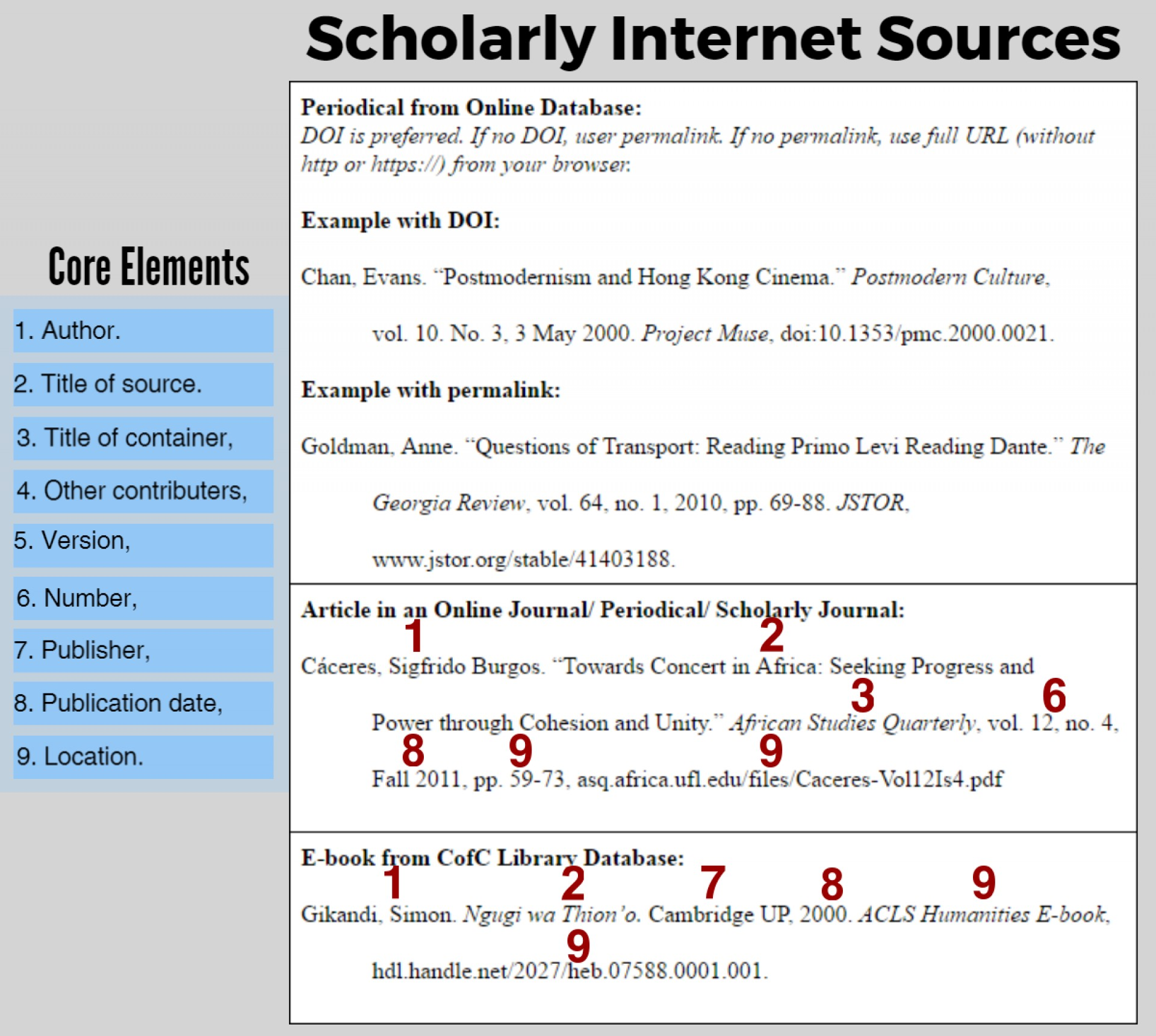015 Research Paper Wc Scholarly In 20577291 A812ea293b38061822c80f851c865837549ab099 Mla Handbook For Writers Of Papers 8th Unique Edition Pdf Free Download 1920