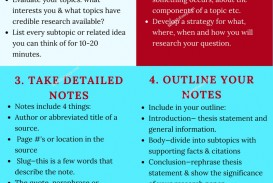 015 Tips Writing Research Paper Wonderful For A Fast Apa