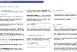 015 Who Guideline Bipolar 5 Disorder Research Paper Rare Introduction