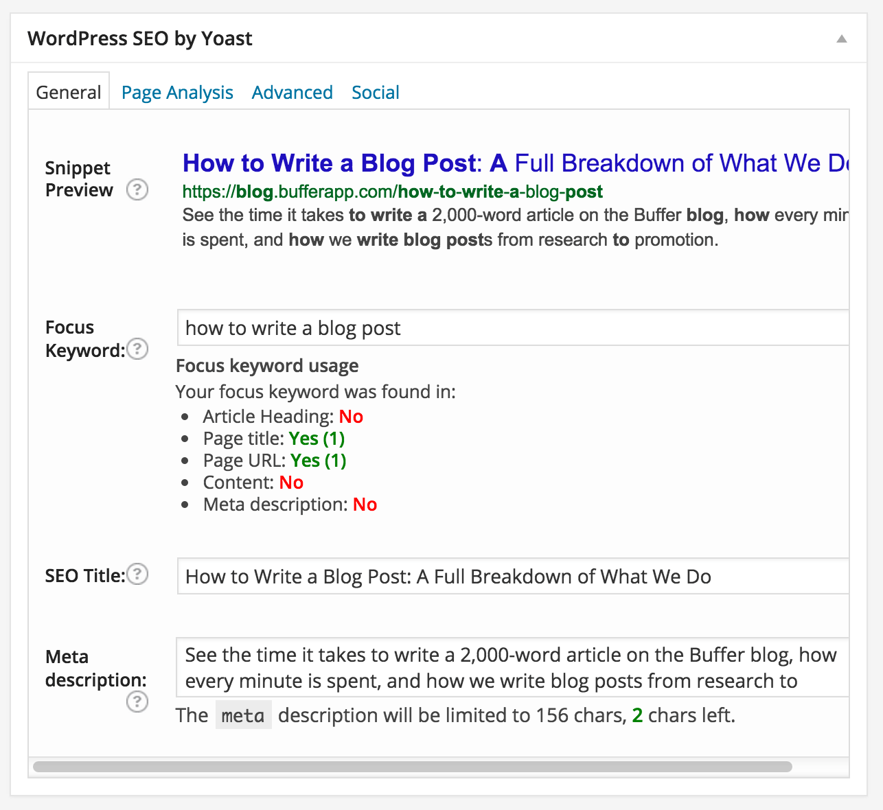 015 Yoast Seo Research Paper Fast Way To Write Dreaded A How Outline In Apa Format 6th Edition Proposal Full