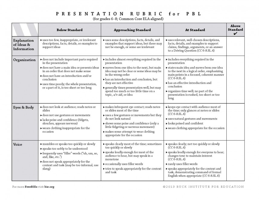 016 6 8 A College History Research Paper Stirring Rubric