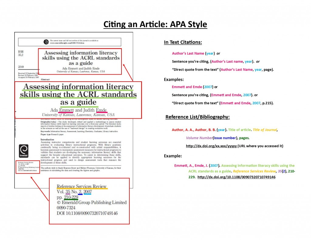 016 Apa Journal Citation Research Paper How To Reference Articles Sensational Cite Web A Article Title In Text Online Format Large