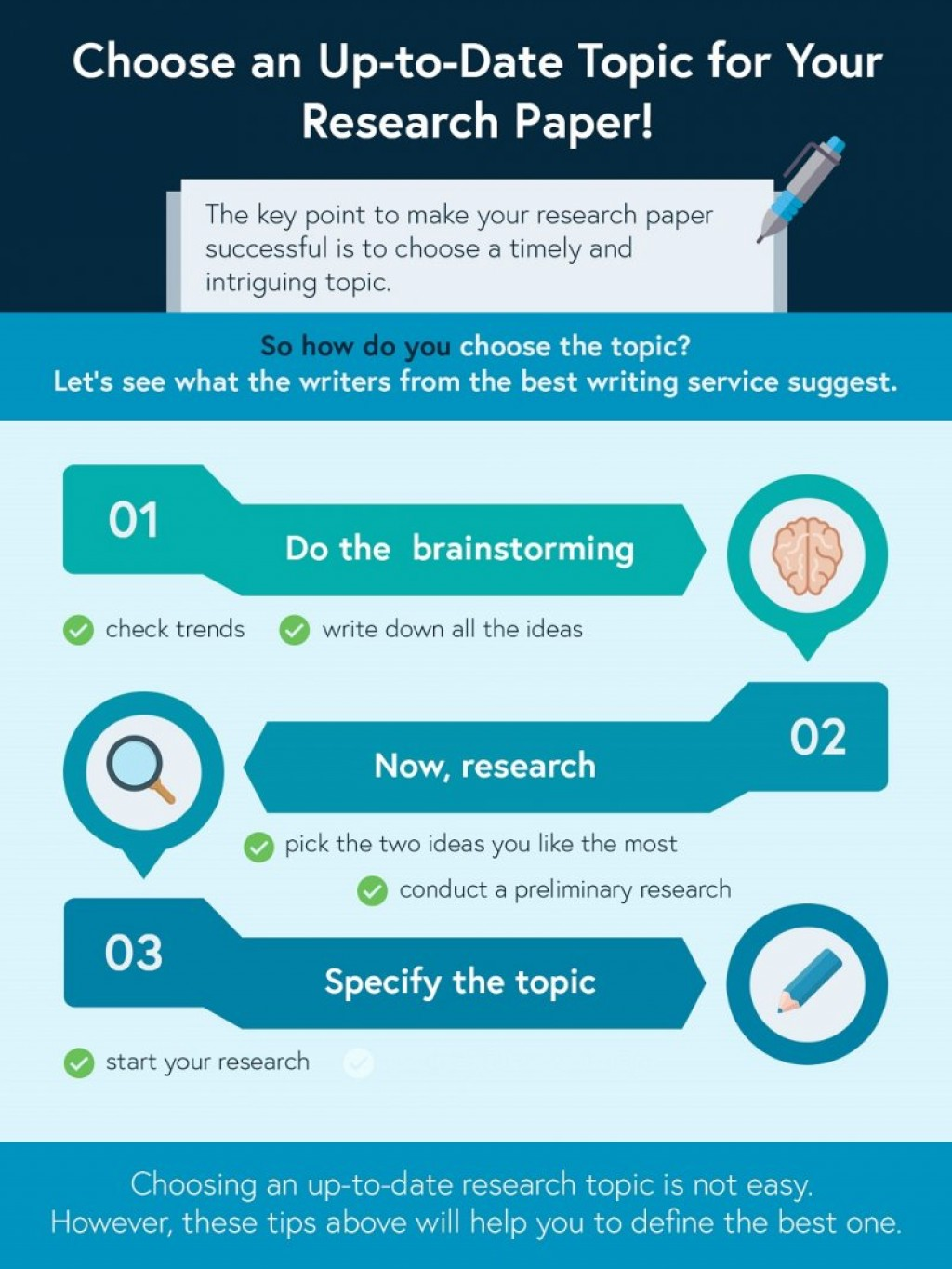 016 Infographic Research Paper College Writing Service Unique Reviews Large