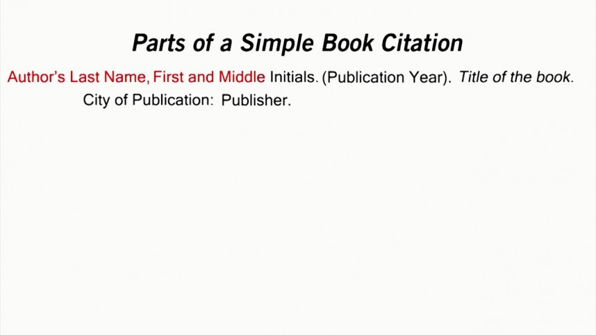 016 Maxresdefault In Text Citation Book Apa Research Unbelievable Journal Article Two Authors 6th Edition Title Format