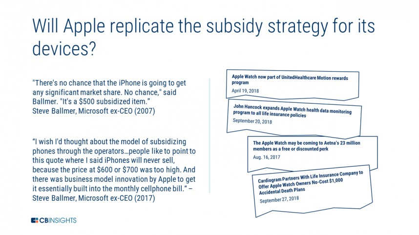 016 Research Paper Apple Subsidy Strategy Medical Field Topics For Imposing Papers