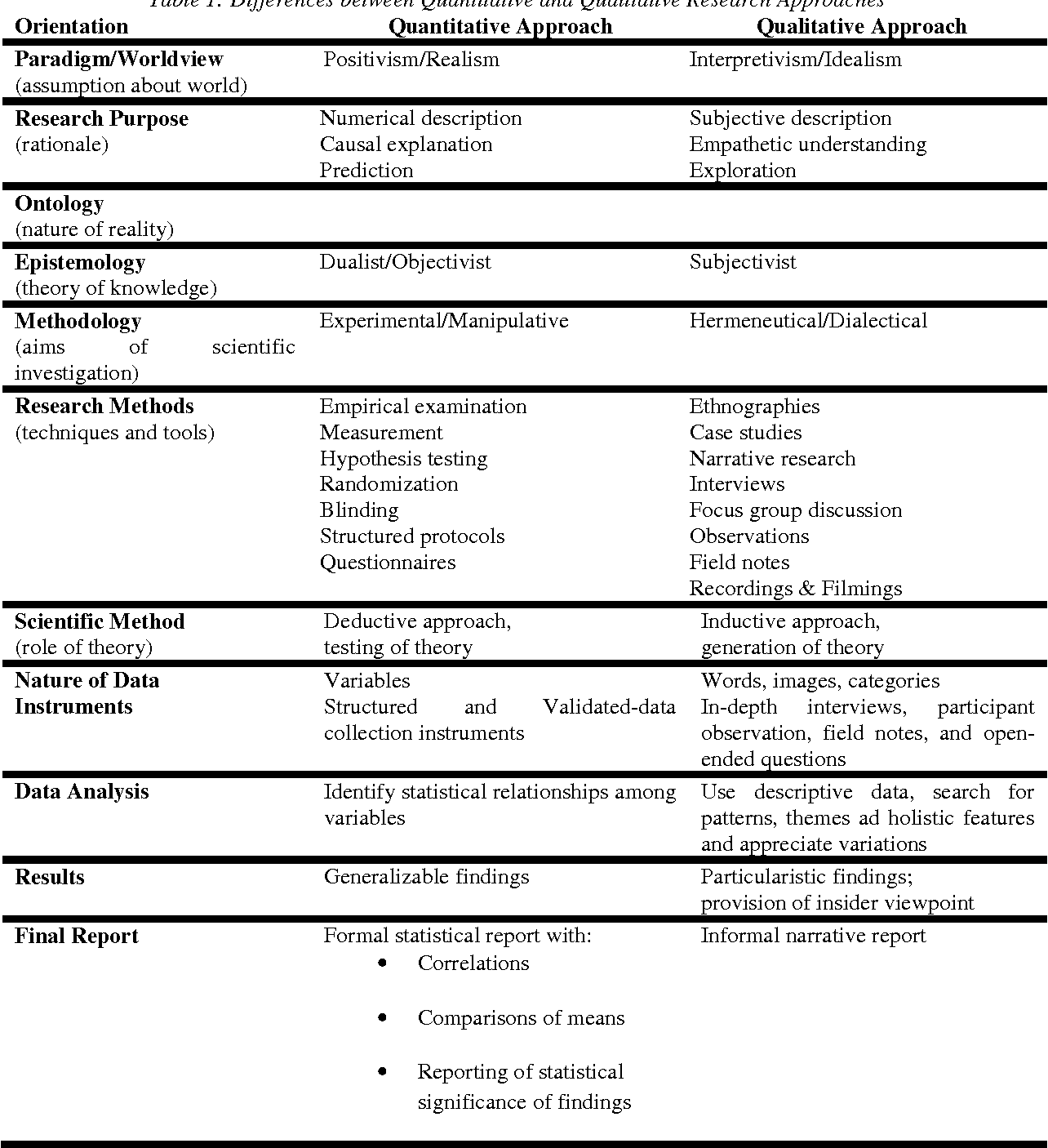 016 Research Paper Business Methods Topics Table1 Astounding Full