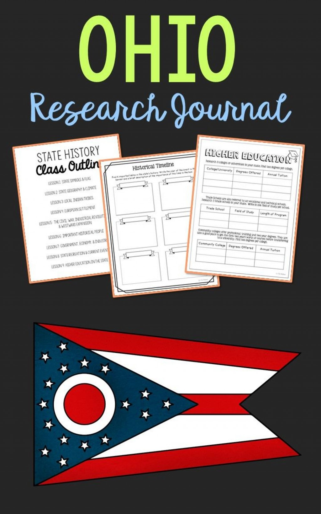 016 Research Paper Civil War Topics Middle Stunning School Large