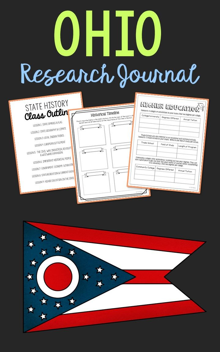 016 Research Paper Civil War Topics Middle Stunning School Full