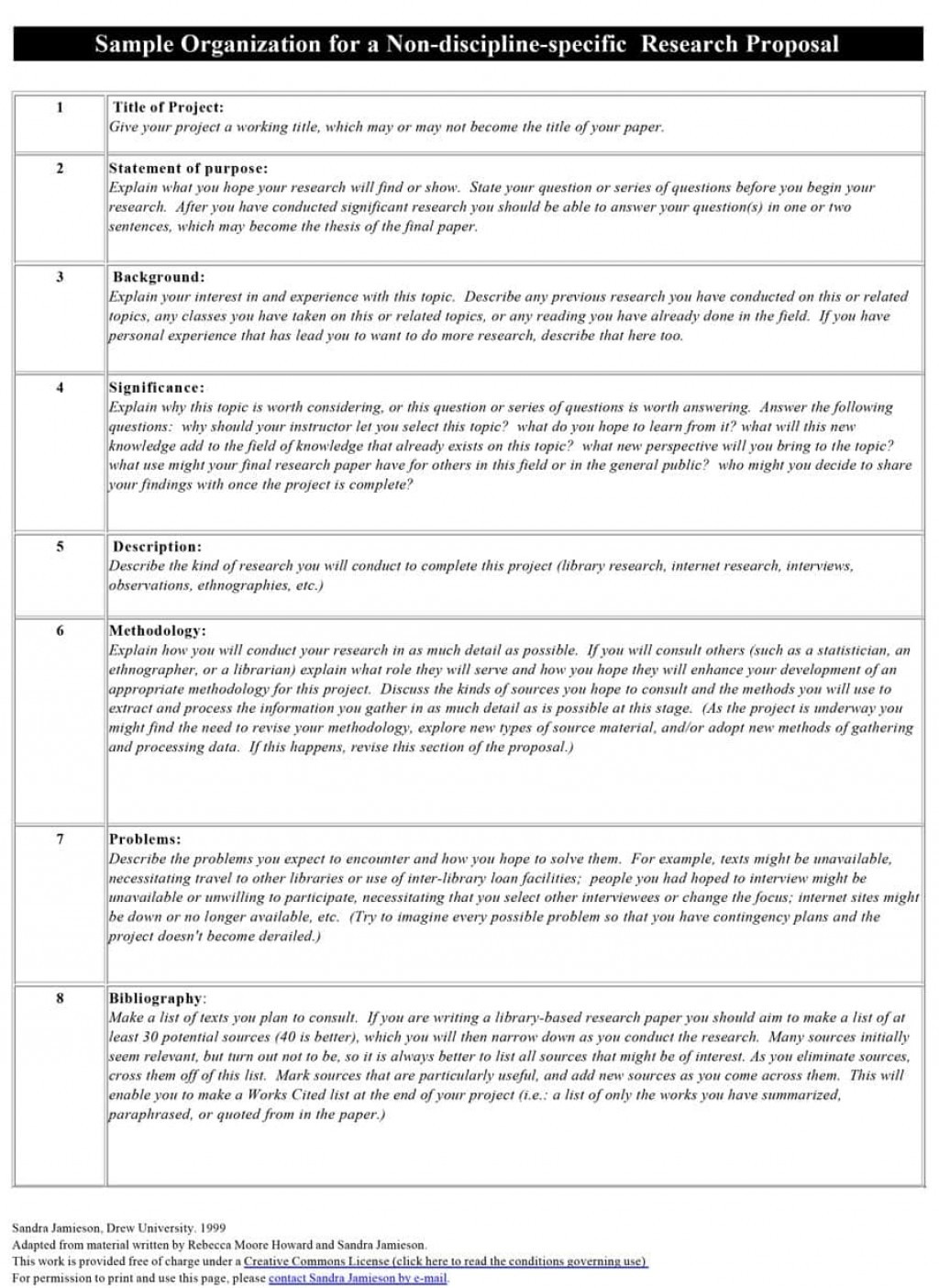 016 Research Paper Proposal Sample Template Astounding Pdf Mla In Education Large