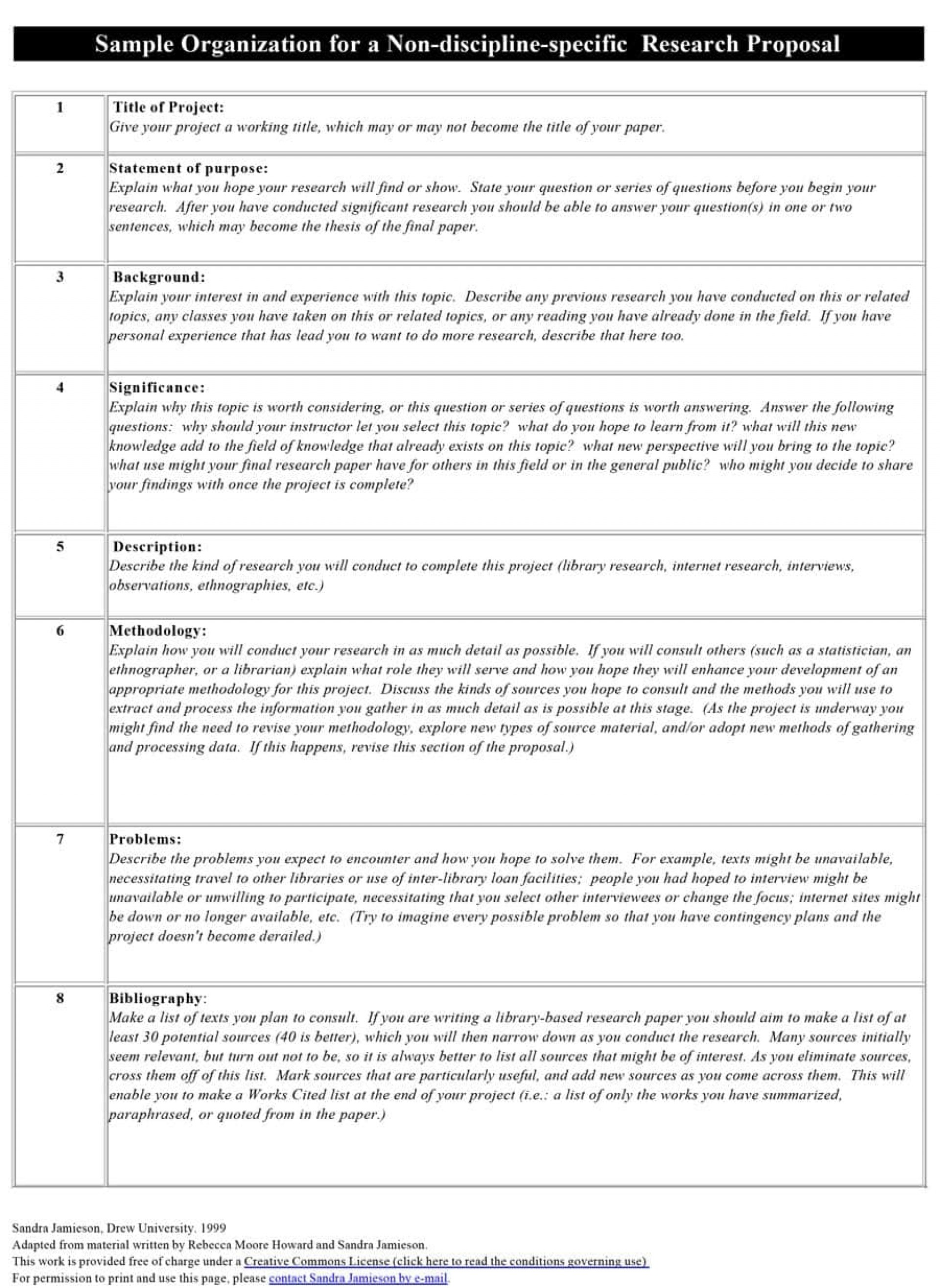 016 Research Paper Proposal Sample Template Astounding Pdf Mla In Education 1920