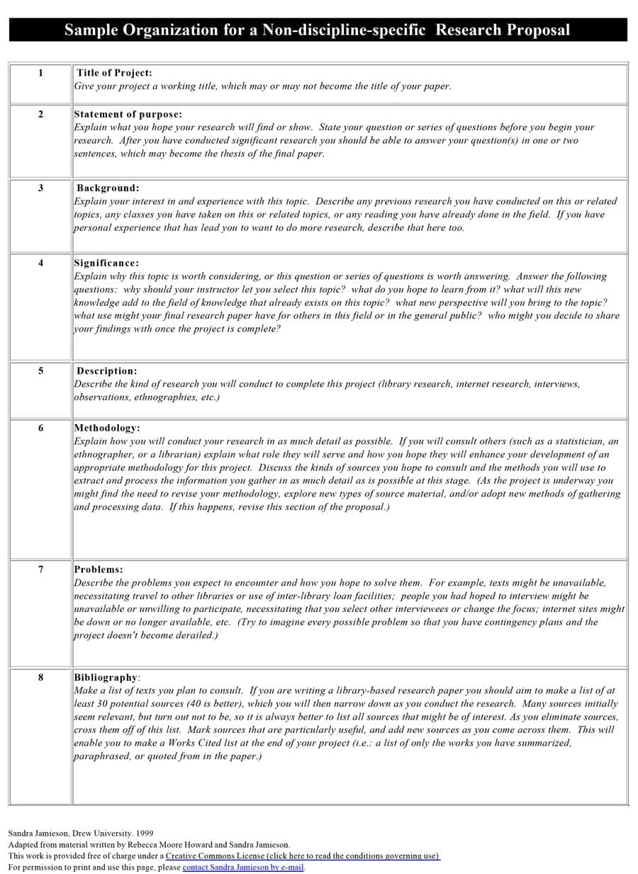 016 Research Paper Proposal Sample Template Astounding Pdf Mla In Education Full