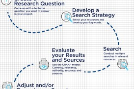 016 Research Paper Search Outstanding Best Engine Tools Scientific