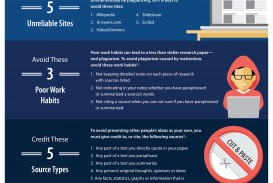 016 Research Paper Tips Infographic Avoiding Plagiarism Awesome College For Students Writing A