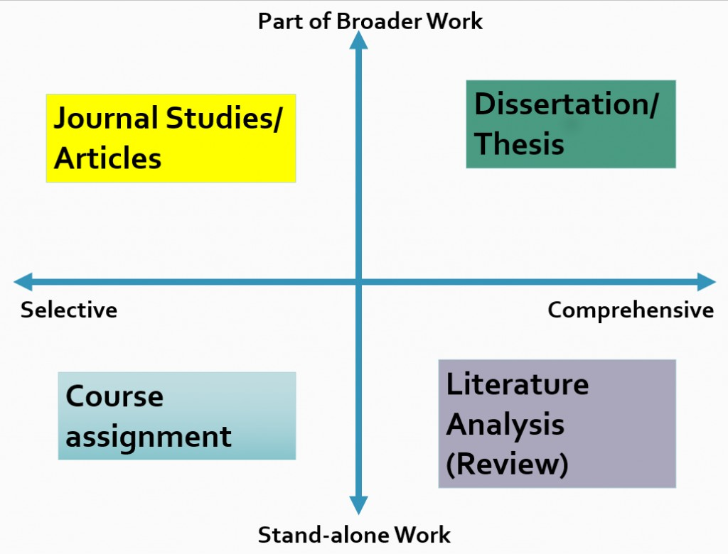 016 Research Paper Type Of Papers Exceptional Types High School Ppt Apa Large